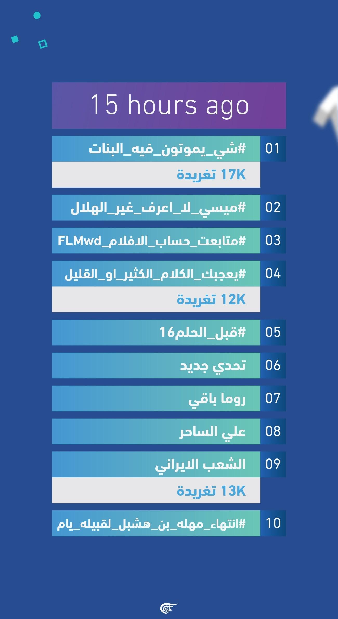 """مرة جديدة.. حساباتٌ سعوديةٌ تروّج لـ """"انتفاضة"""" في إيران على غرار لبنان والعراق"""