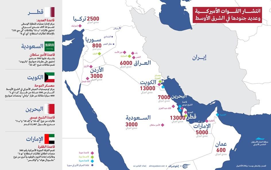 القوات الأميركية في الشرق الأوسط ستكون في مرمى النار... أين تنتشر؟