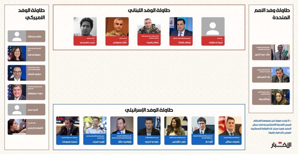 صورة الوفد المفاوض (جريدة الاخبار)