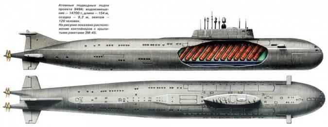 تداعيات كورونا على الصناعات العسكرية وخطط التسليح.. روسيا والصين