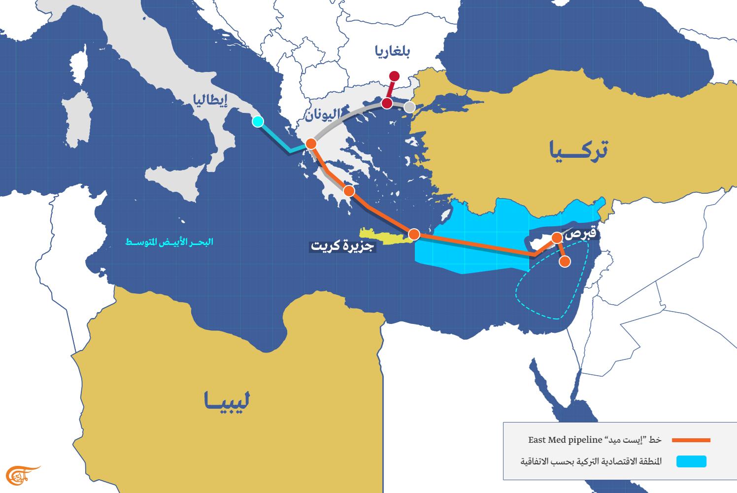 كيف تؤثر التطورات العسكرية في ليبيا على صراع الغاز في شرق  المتوسط؟