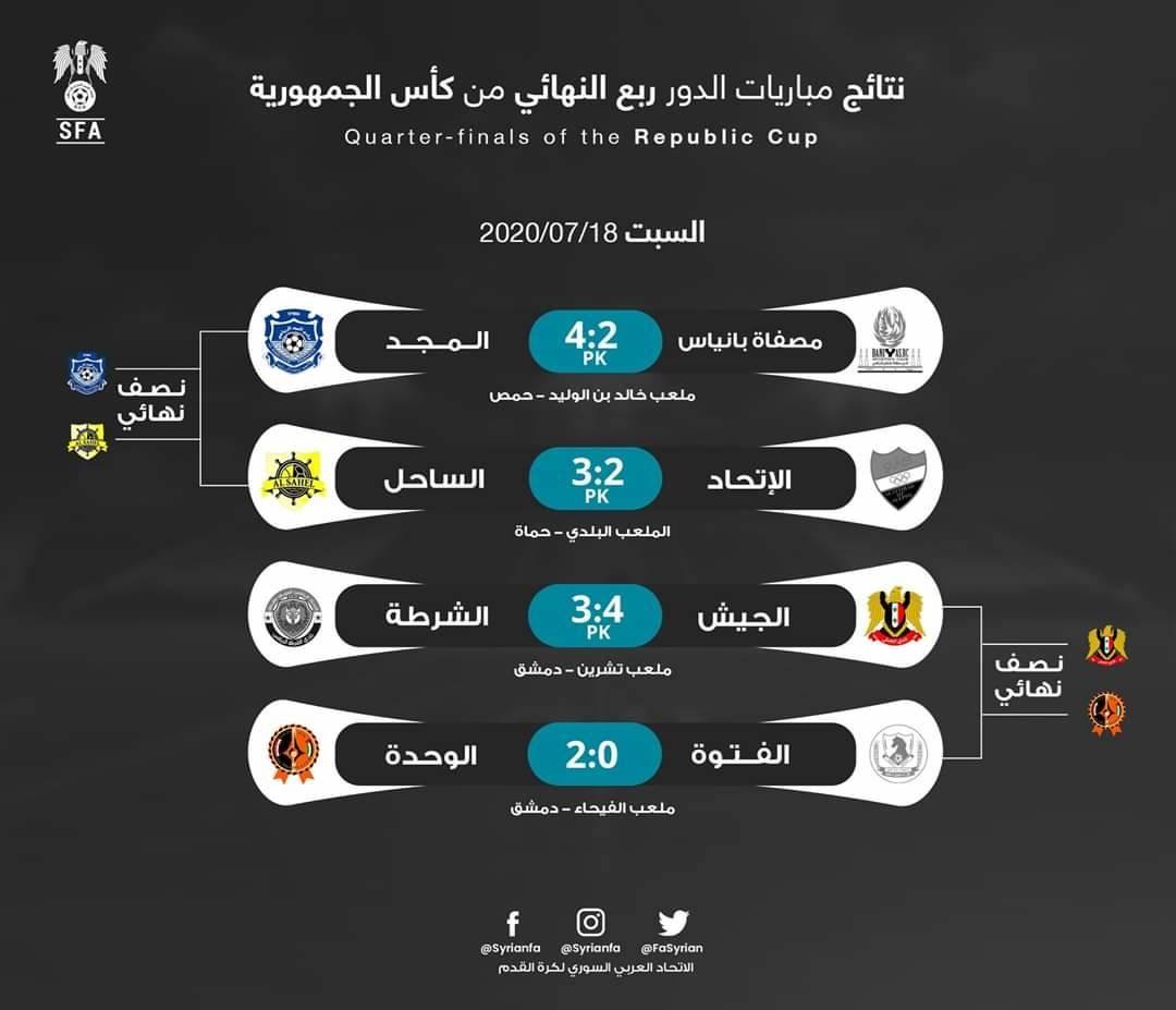 نتائج مباريات الربع النهائي من كأس سوريا